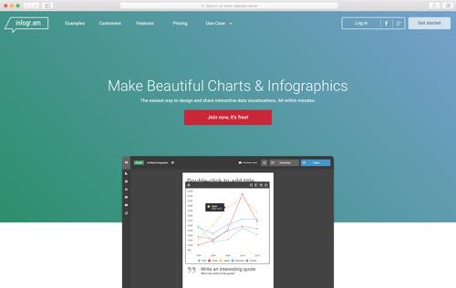 Convierte tus datos e ideas en infográficos interactivos