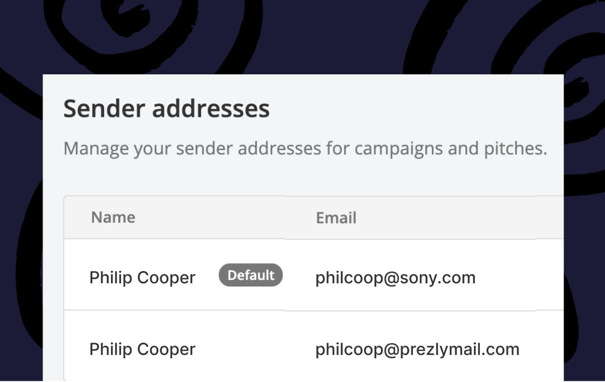 Academy: Your default sender address