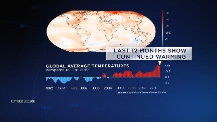 Climate Update: our planet's changing climate