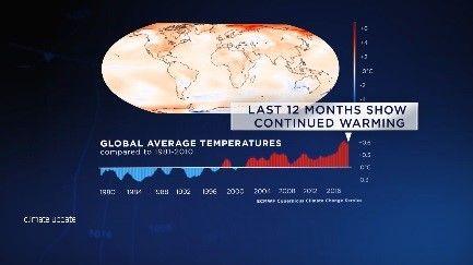 Aggiornamento sul clima: cambiamento climatico del nostro pianeta