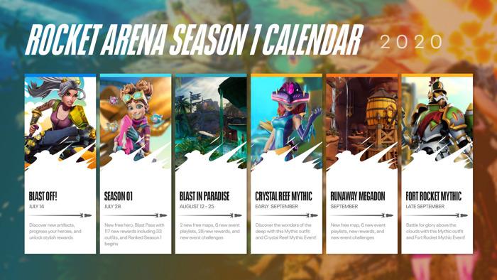 Rocket Arena sera disponible en free-to-play ce week-end pour célébrer le lancement de la Saison 1