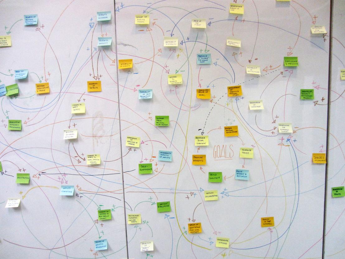 Co-creatie van een systeemmap. Fotografie: Sabrina Tarquini, Namahn. Kristel Van Ael & Joannes Vandermeulen, Namahn - Henry van de Velde Lifetime Achievement Award 16