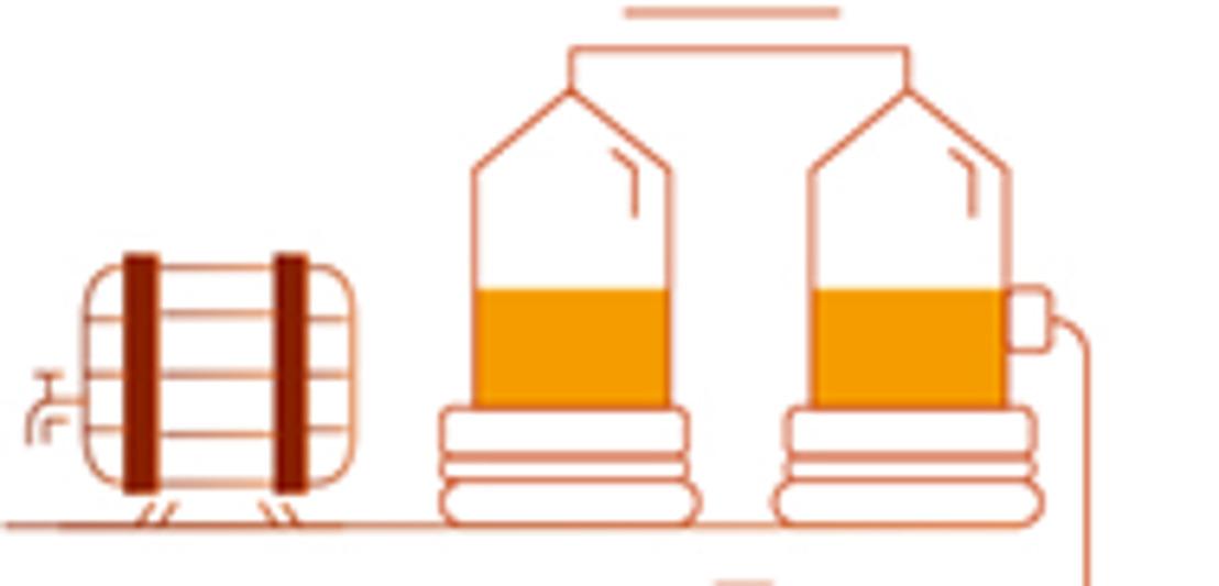 Restalcohol afkomstig uit alcoholvrije bieren wordt biobrandstof