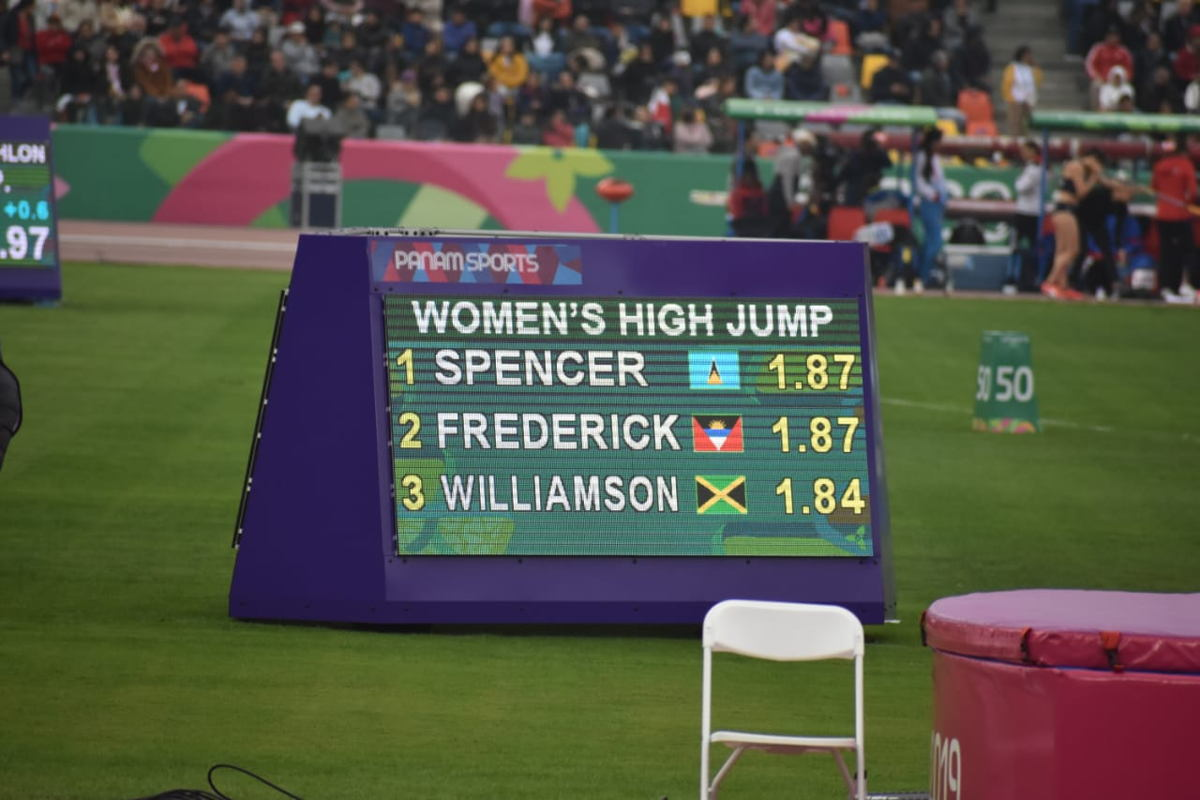 Women's high jump medallists. Photo Credit: Henry Bailey