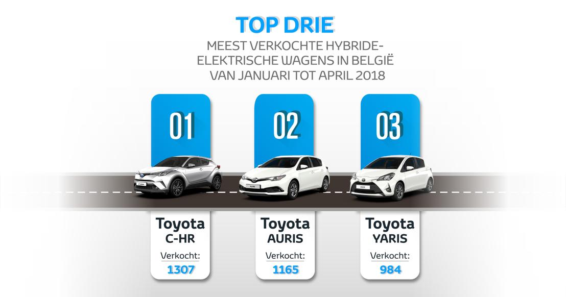 Nog nooit zoveel hybride-elektrische wagens verkocht in België