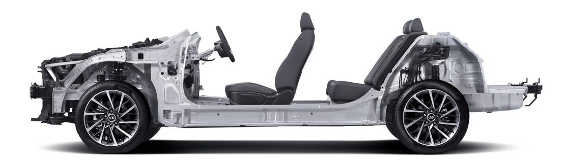 Hyundai annuncia la piattaforma per vetture per nuovi modelli dal 2020