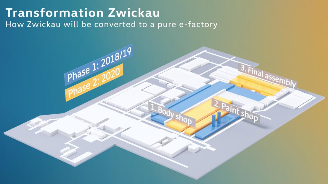 Volkswagen wil van de productiesite in Zwickau de belangrijkste Europese fabriek voor elektrische voertuigen bouwen.