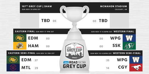 107TH GREY CUP DIVISION CLASHES SET
