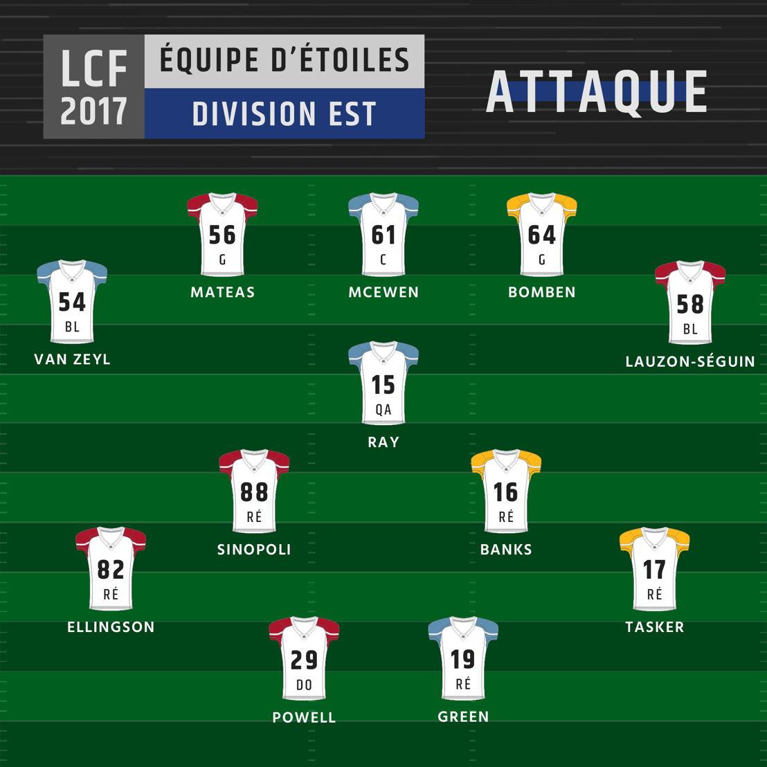 Équipe d'étoiles de la division Est - Attaque