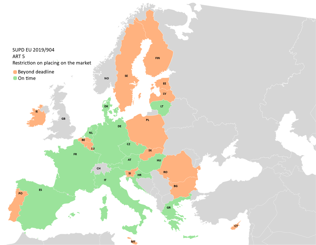 Overview of the SUPD Implementation Across Europe.