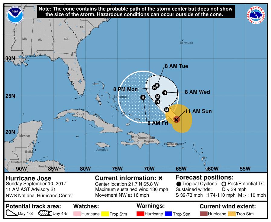 Hurricane Jose path © Business Insider.