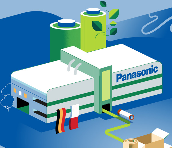 Preview: Panasonic Energy produces at local green factories, packs and delivers smartly and works ecologically