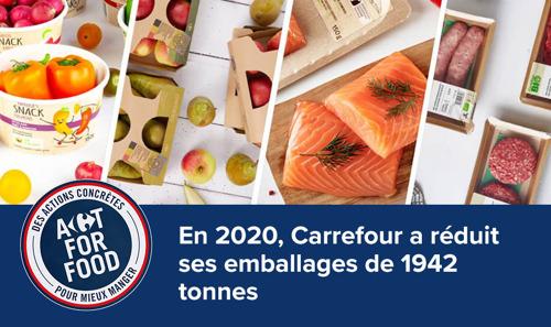 En 2020, Carrefour a réduit ses emballages de près de 2000 tonnes