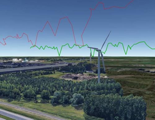 Luminus gebruikt slimme radar in Gentse haven om vliegbewegingen van vogels in de buurt van windturbines in kaart te brengen