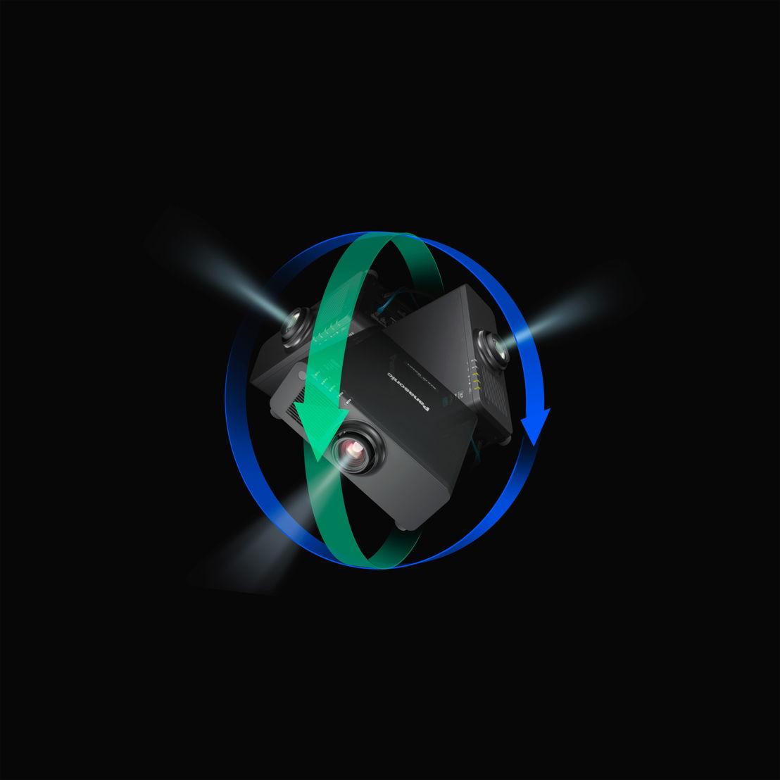 Panasonic Proyectores Solid Shine Instalacion 360°