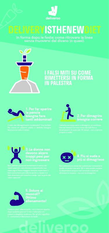 Infografica - I miti da sfatare in palestra