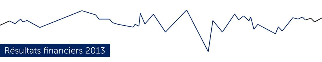 Brussels Airlines annonce amélioration significative des résultats financiers