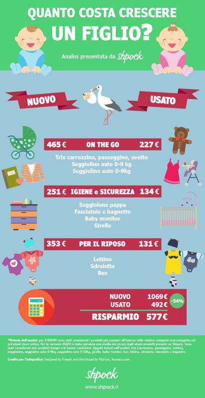 Infografica_quanto_costa_crescere_un _figlio