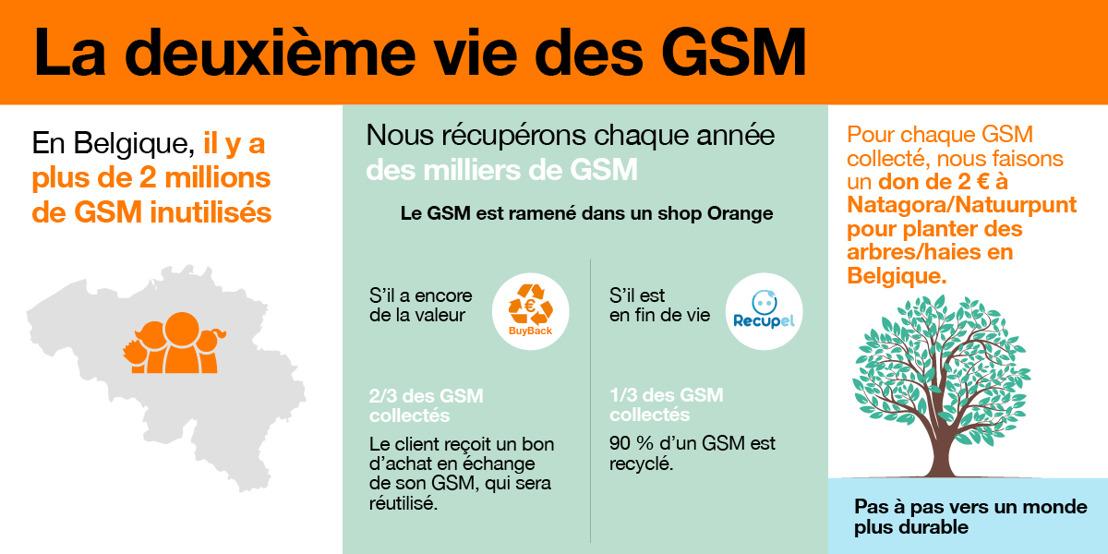 Orange Belgium entend devenir leader dans le développement d'un marché du smartphone durable
