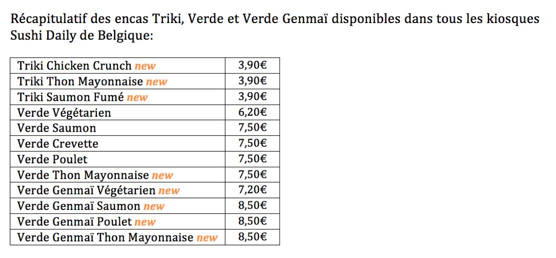 Récapitulatif des Triki, Verde et Verde Genmaï  disponibles dans les kiosques Sushi Daily en Belgique