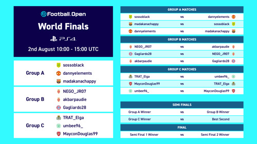 eFootball.Open WORLD FINALS FINDEN AM 02. AUGUST STATT - ALLE INFORMATIONEN ZUM FINALE