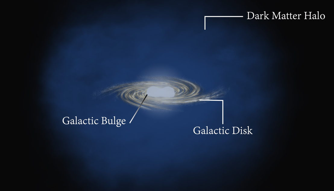 An artist's impression of Milky Way, with the Galactic bulge at the centre. Image credit: L Jaramillo and O Macias, Virginia Tech