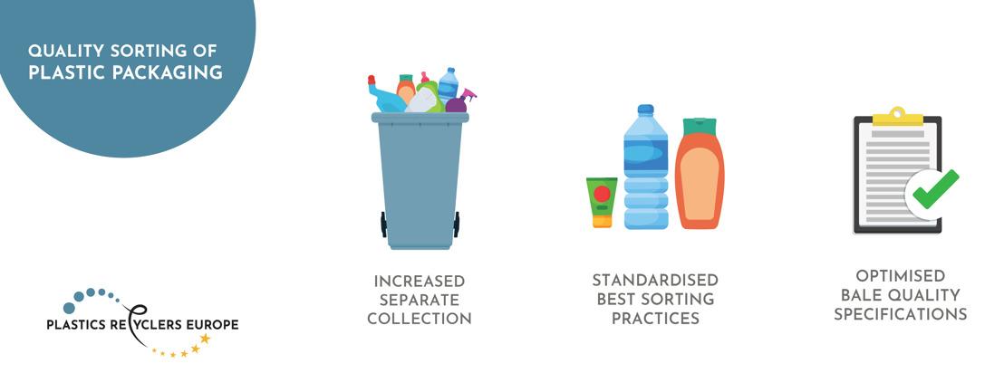 Establishing highly refined plastic packaging waste streams