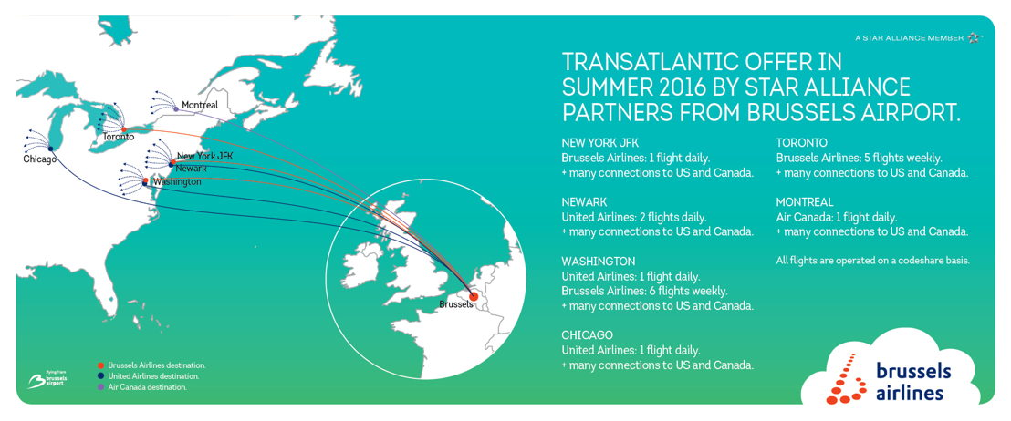 The Star Alliance Transatlantic offer - Summer '16