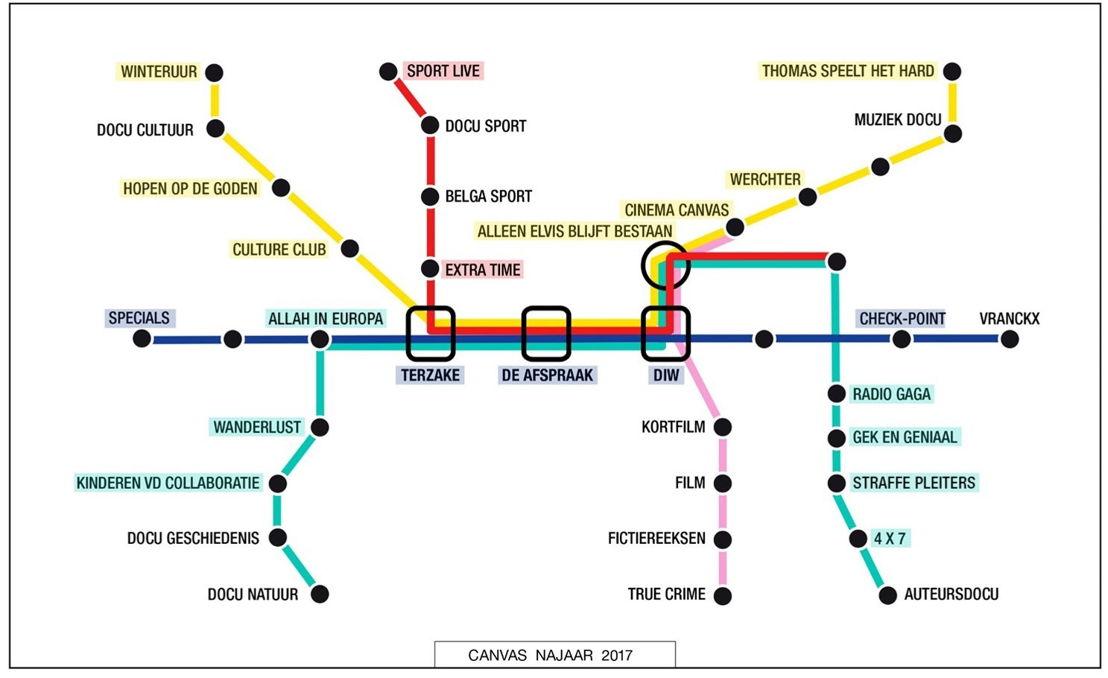 Het 'metroplan' van Canvas