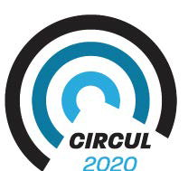 Circul 2020