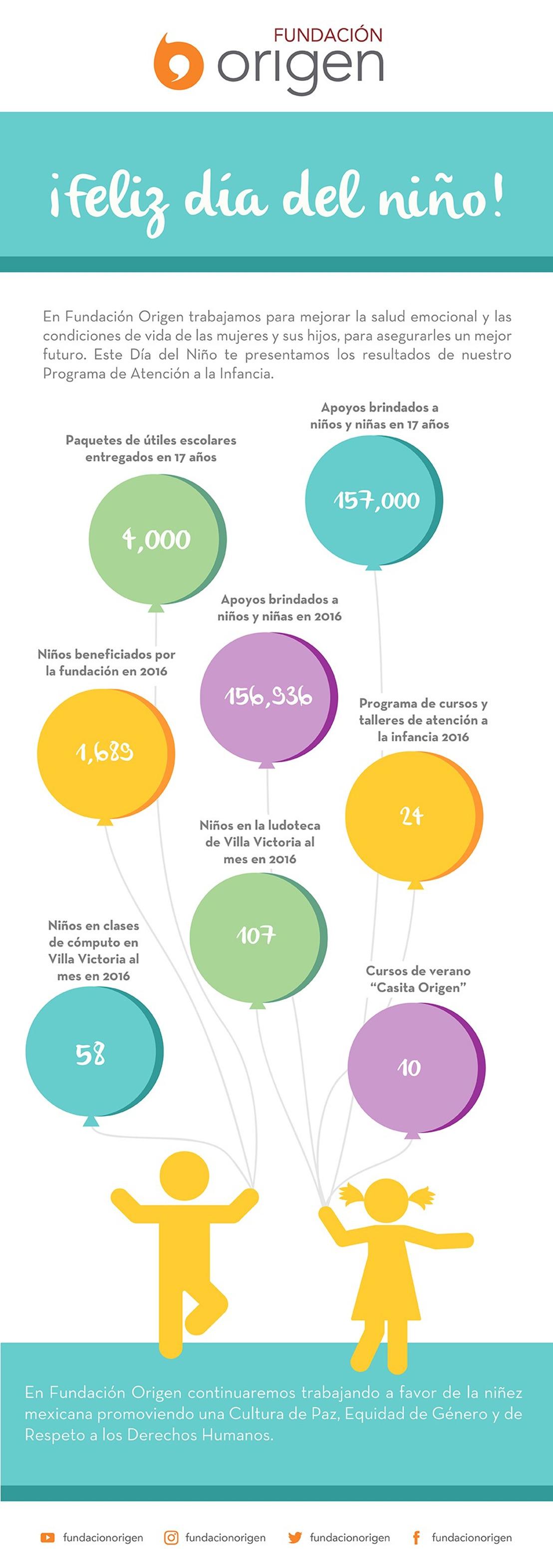 Fundación Origen festeja a todos los niños de México