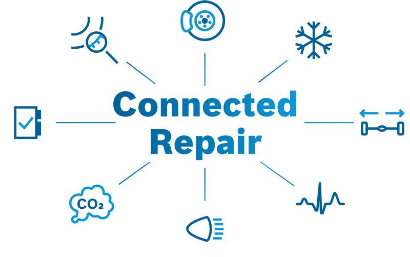 Bosch - Connected Repair