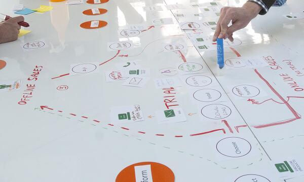 Co-creatie van een customer journey. Fotografie: Namahn. Kristel Van Ael & Joannes Vandermeulen, Namahn - Henry van de Velde Lifetime Achievement Award 16
