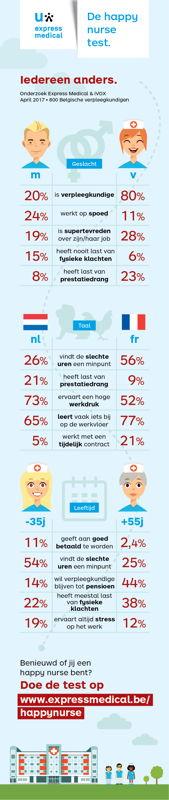 Infografiek_verschillen