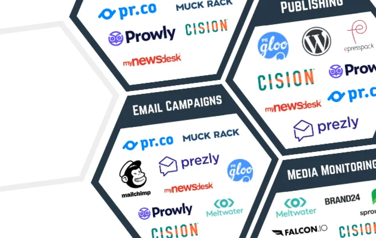 Academy: The PR Tech Stack: Tools for Advanced PR Management [Infographic]