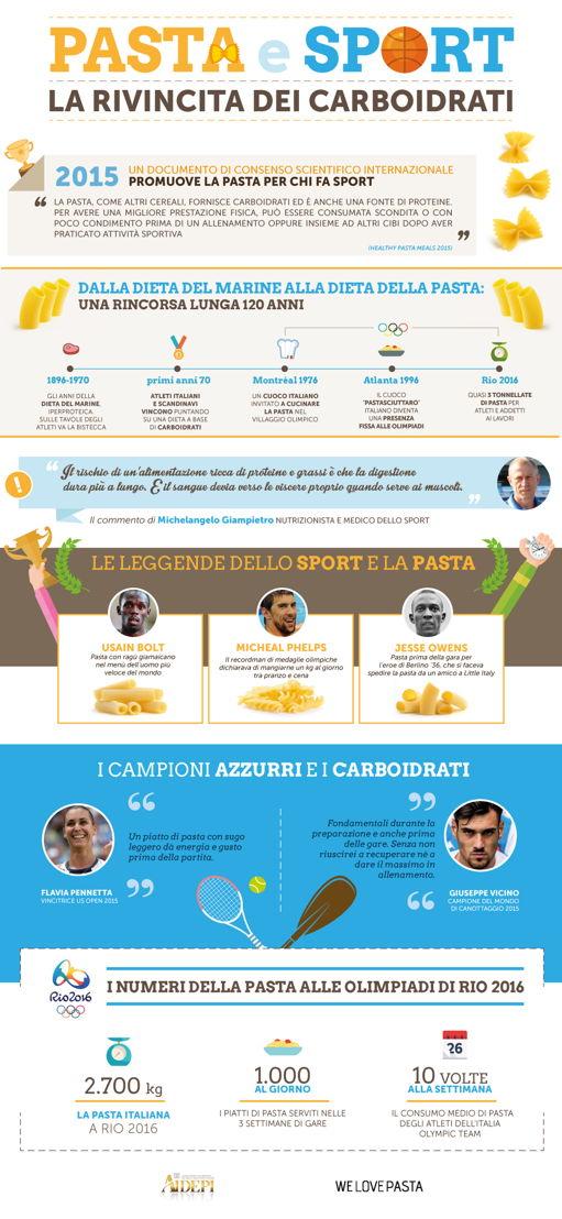 Infografica pasta e sport.jpg