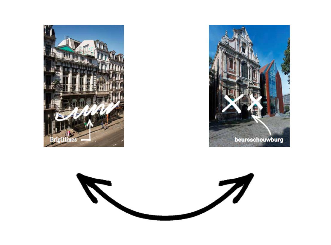 B-SWAP. Un 'artistic identity swap' entre Beursschouwburg et Les Brigittines