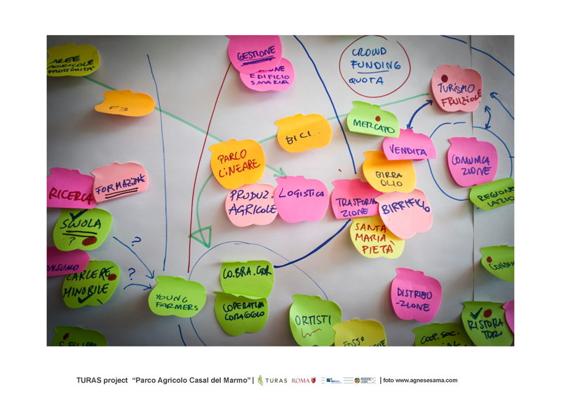 Co-creatie van een systeemmap in een urbanismeproject in Rome. Fotografie: Clementina Gentile, Namahn. Kristel Van Ael & Joannes Vandermeulen, Namahn - Henry van de Velde Lifetime Achievement Award 16