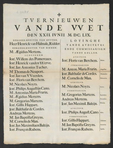 Preview: 'Sottenbollen' van Pieter Bruegel de Oude, 400 jaar oude originele verkiezingsuitslagen en drukken: keuze te over in het Museum Plantin-Moretus op Erfgoeddag