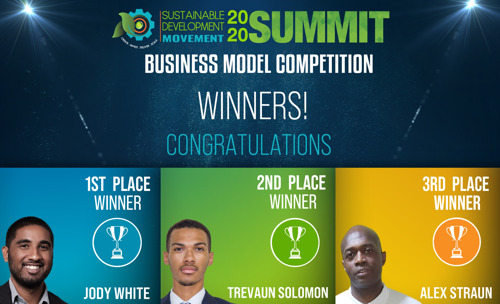 OECS Announces Winners of Business Model Competition