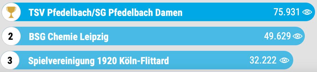 Pfedelbach ist der innovativste Amateurverein Deutschlands