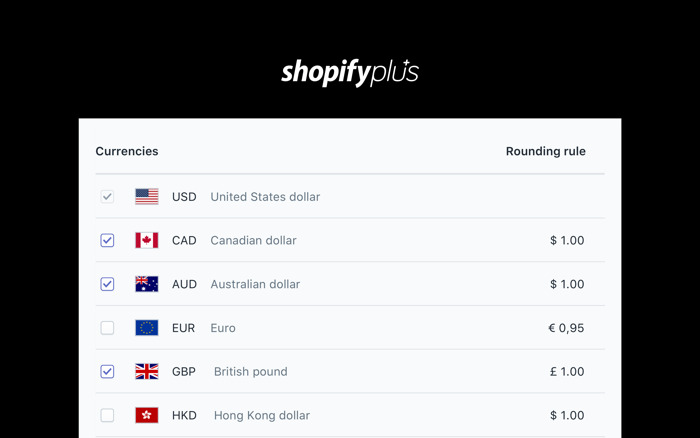 Expand globally on Shopify Plus: Sell in multiple currencies with Shopify Payments