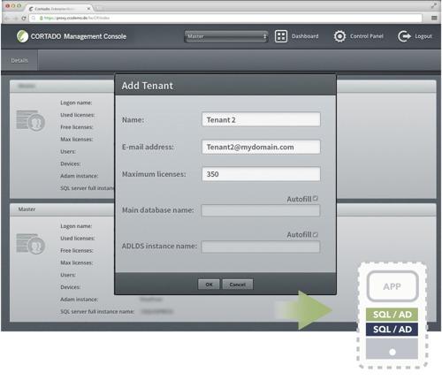 Enterprise Mobility für Service Provider