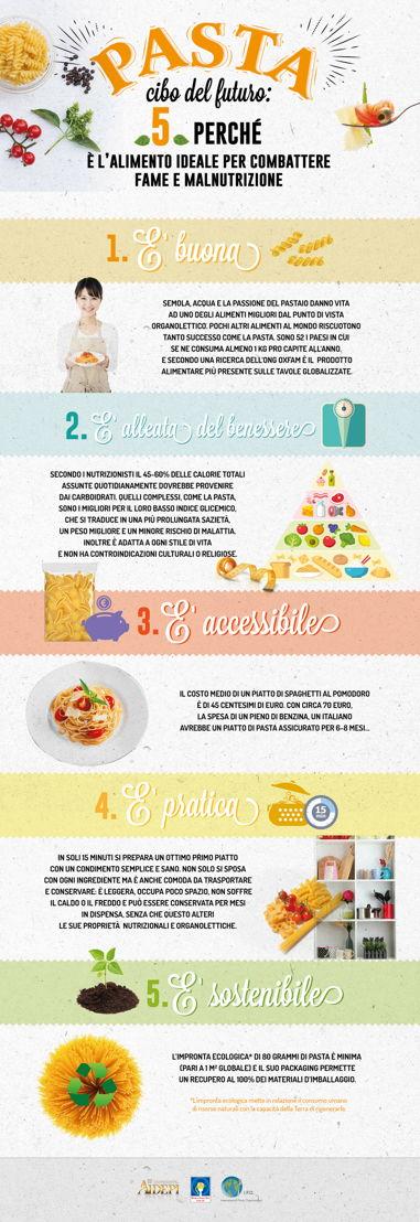 infografica_ Pasta cibo del futuro 5 motivi