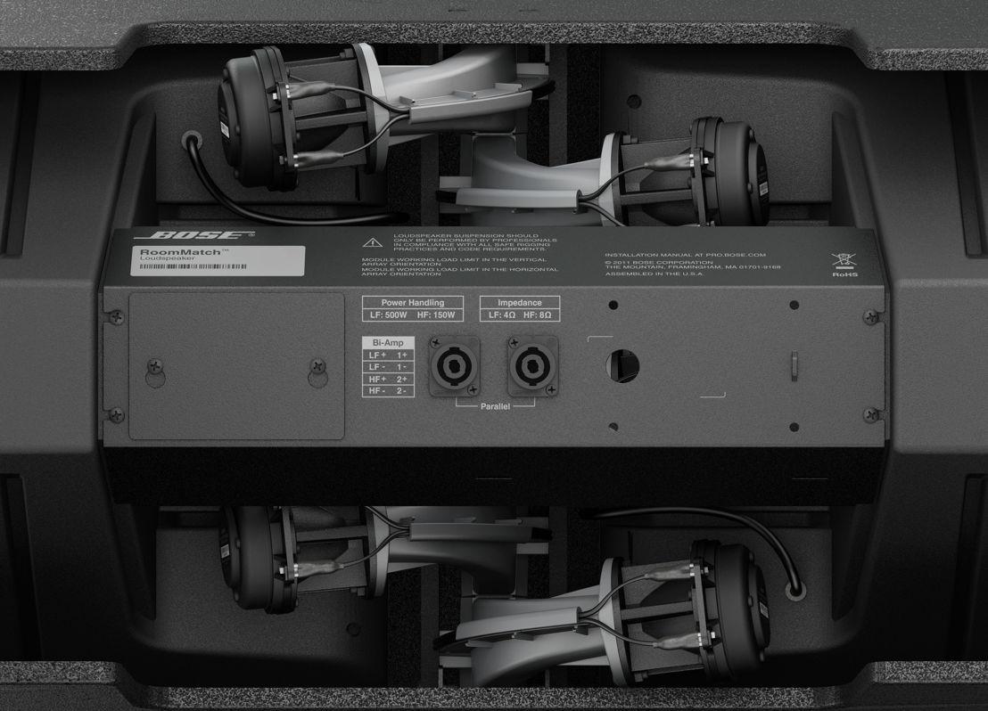 Bose RoomMatch panel de conexión