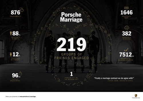 Preview: Already 876 friends engaged in polygamous Porsche Marriage