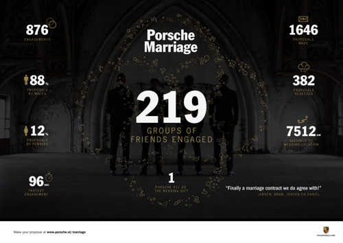 Already 876 friends engaged in polygamous Porsche Marriage