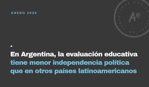 En Argentina, la evaluación educativa tiene menor independencia política que en otros países latinoamericanos