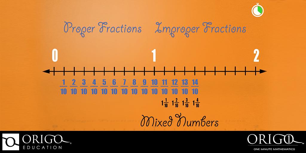 Twitter sized image of an ORIGO 1 Math animation