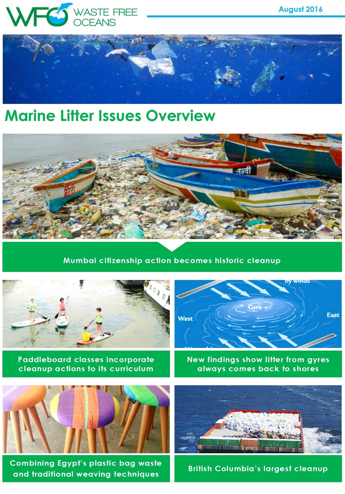 WFO Marine Litter Issues Overview - August 2016